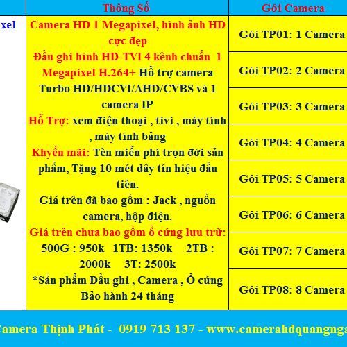 Trọn bộ Camera Hikvision chuẩn HD720P – 1 Megapixel