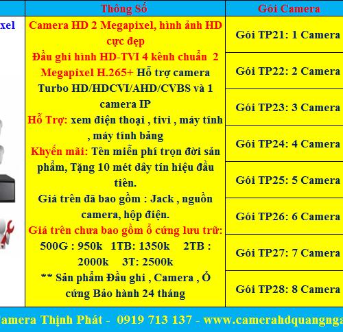 Trọn bộ Camera Hikvision chuẩn HD1080px