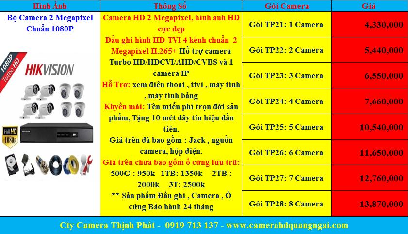 Trọn bộ Camera Hikvision chuẩn HD1080
